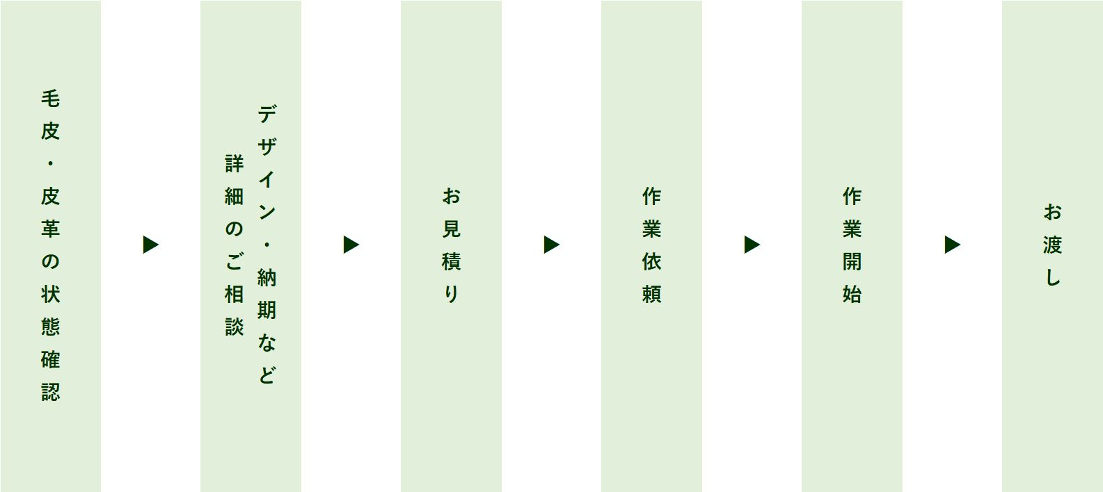 reform_order